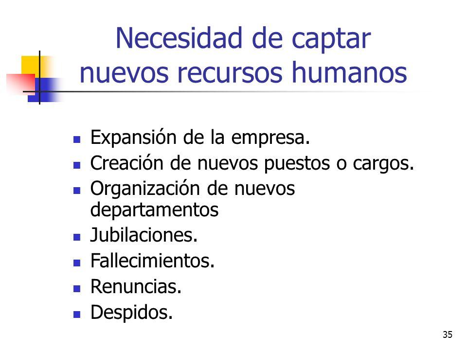 Necesidad de captar nuevos recursos humanos