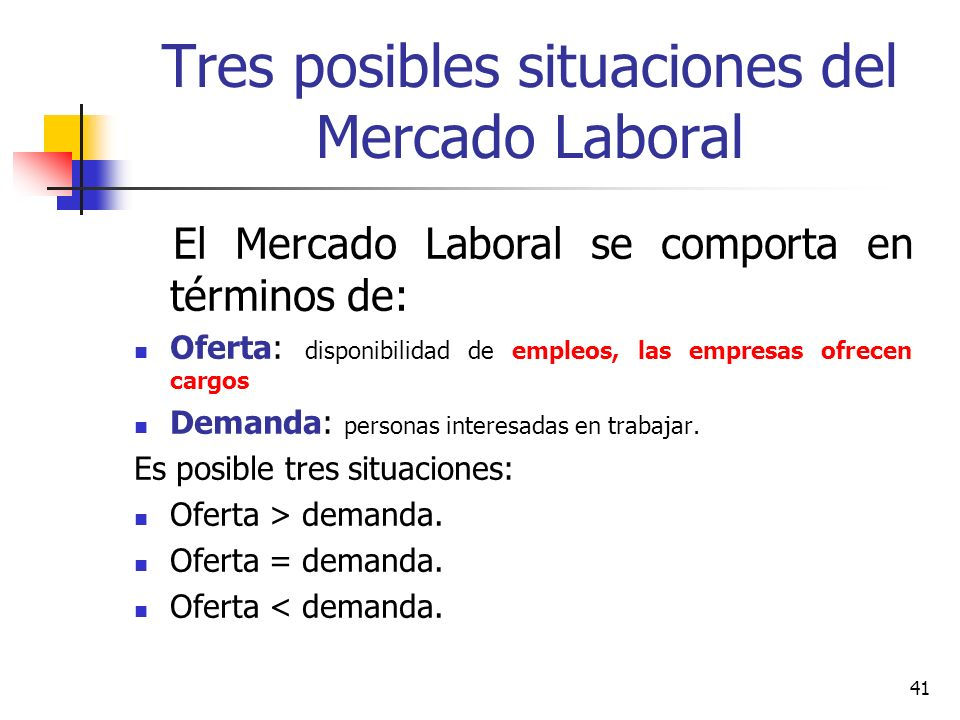 Tres posibles situaciones del Mercado Laboral