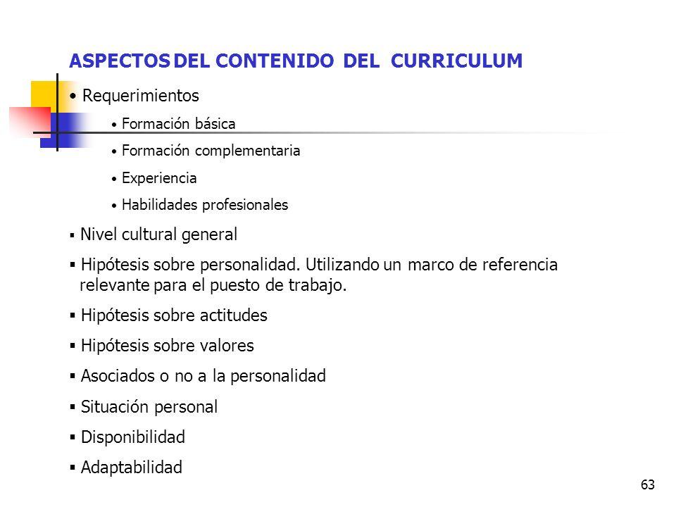 ASPECTOS DEL CONTENIDO DEL CURRICULUM Requerimientos