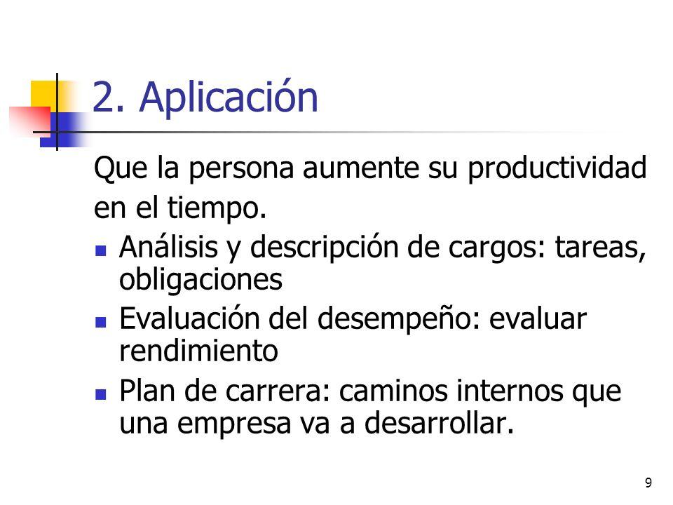 2. Aplicación Que la persona aumente su productividad en el tiempo.