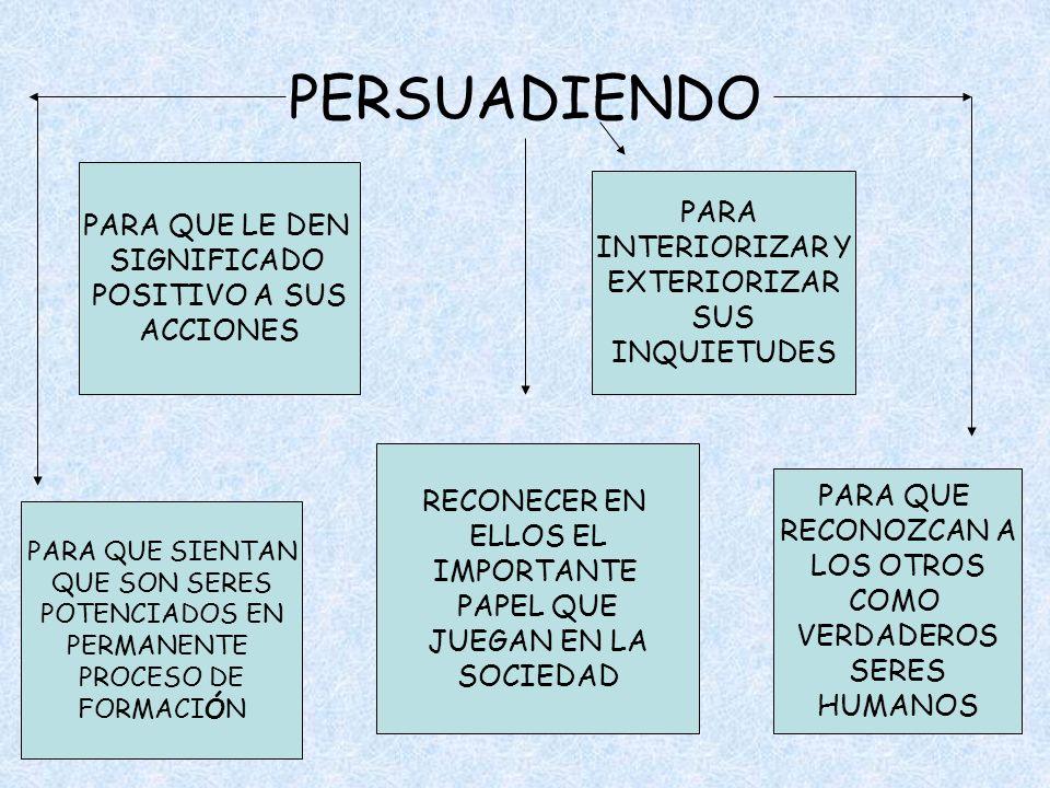 PERSUADIENDO PARA QUE LE DEN PARA SIGNIFICADO INTERIORIZAR Y