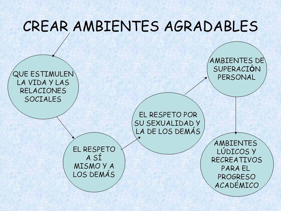 CREAR AMBIENTES AGRADABLES