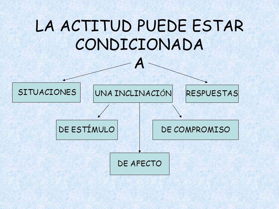 LA ACTITUD PUEDE ESTAR CONDICIONADA A