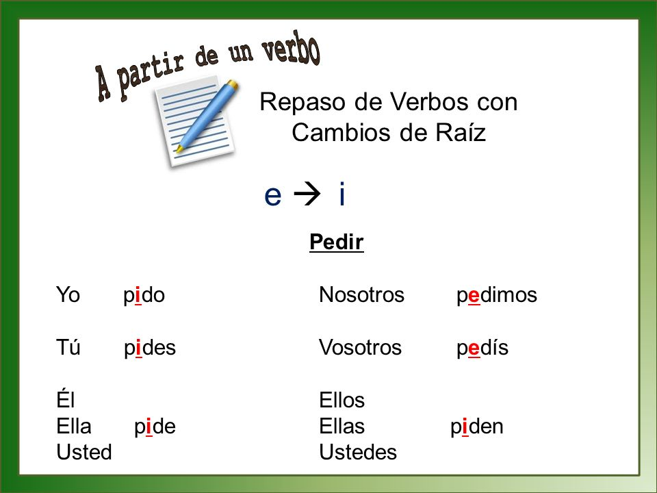 A partir de un verbo e  i Repaso de Verbos con Cambios de Raíz Pedir