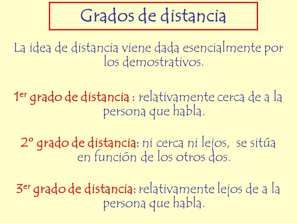 Grados de distanciaLa idea de distancia viene dada esencialmente por los demostrativos.
