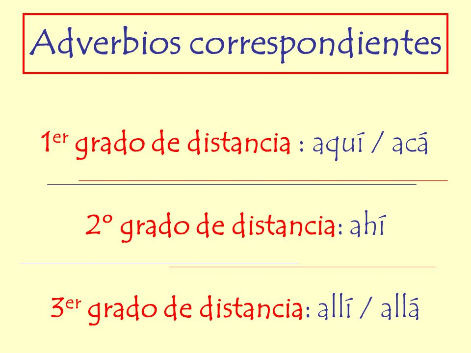 Adverbios correspondientes