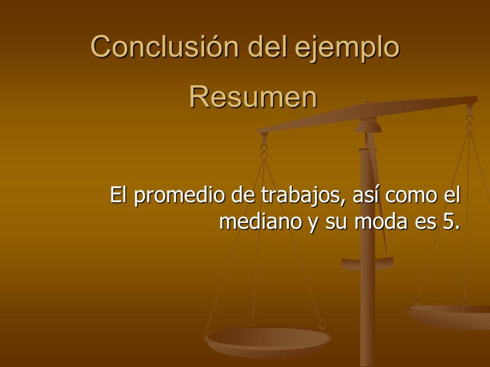 Conclusión del ejemplo