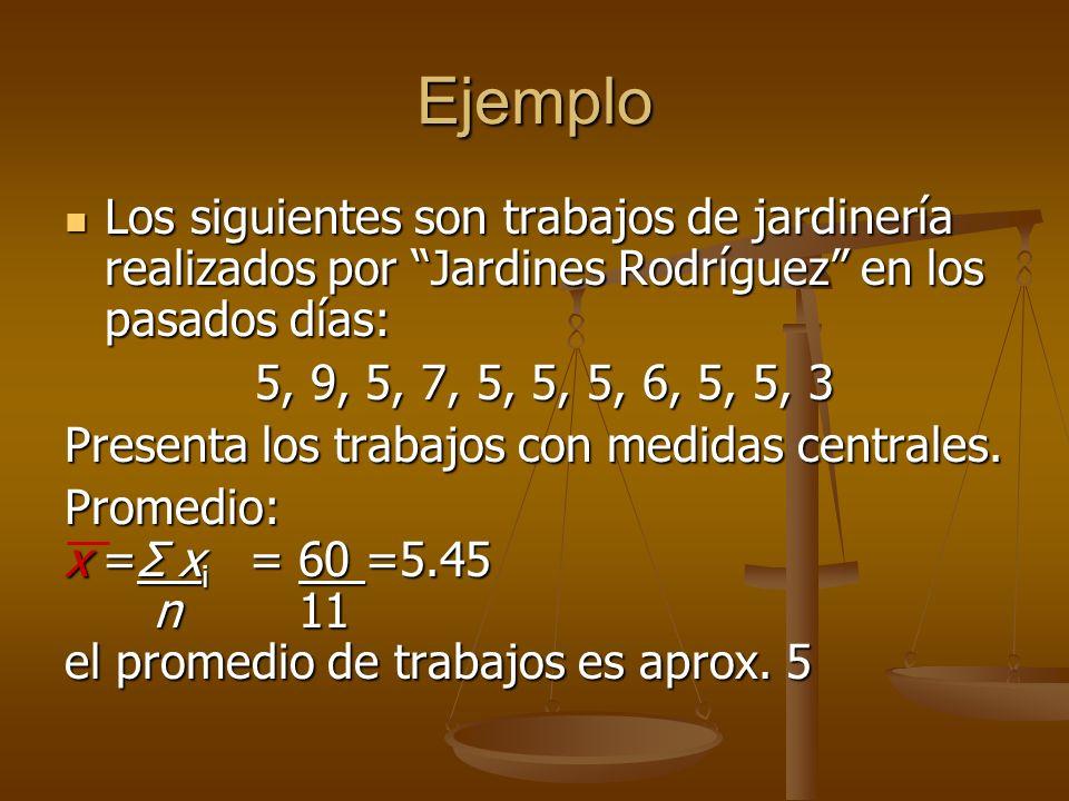 EjemploLos siguientes son trabajos de jardinería realizados por Jardines Rodríguez en los pasados días: