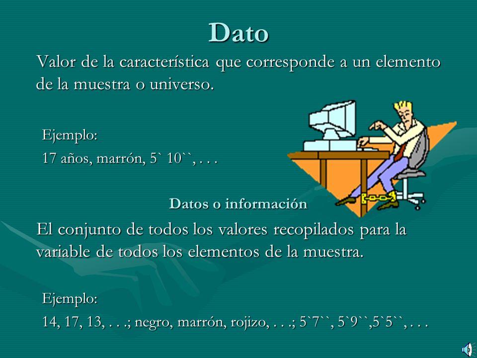 Dato Valor de la característica que corresponde a un elemento de la muestra o universo. Ejemplo: 17 años, marrón, 5` 10``, . . .