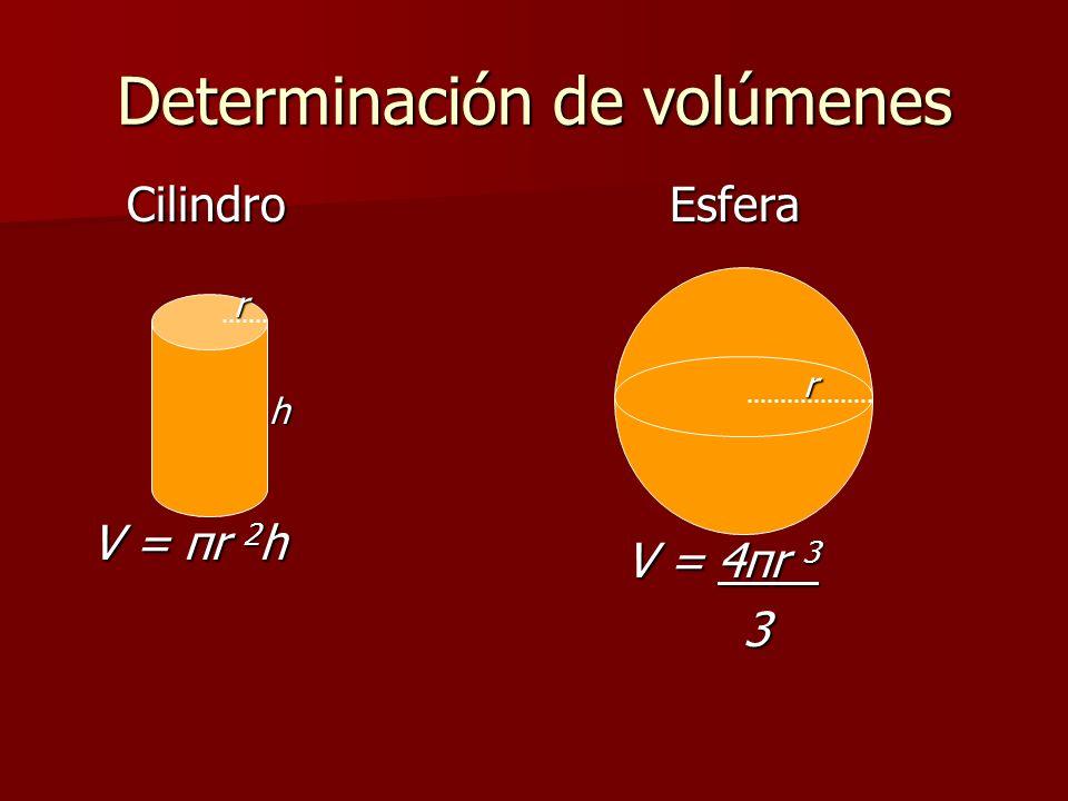 Determinación de volúmenes
