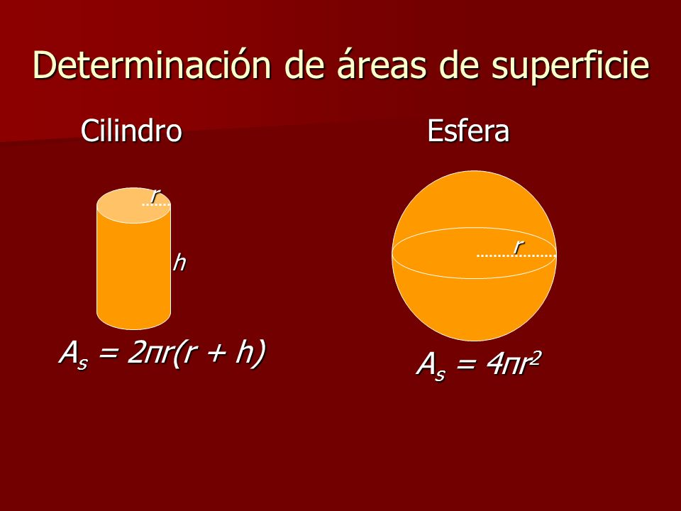 Determinación de áreas de superficie