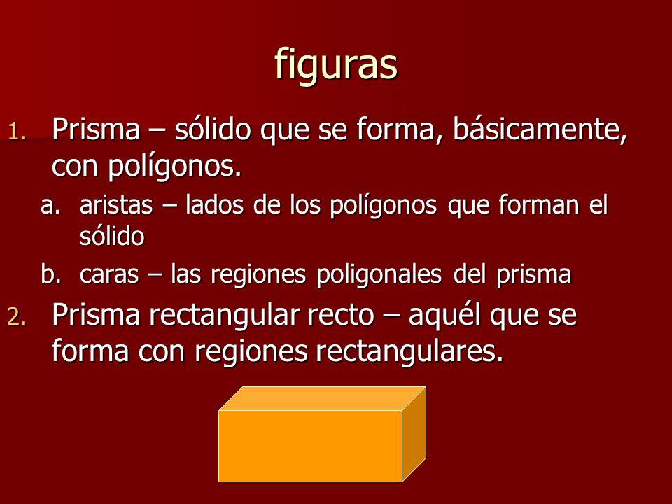 figuras Prisma – sólido que se forma, básicamente, con polígonos.