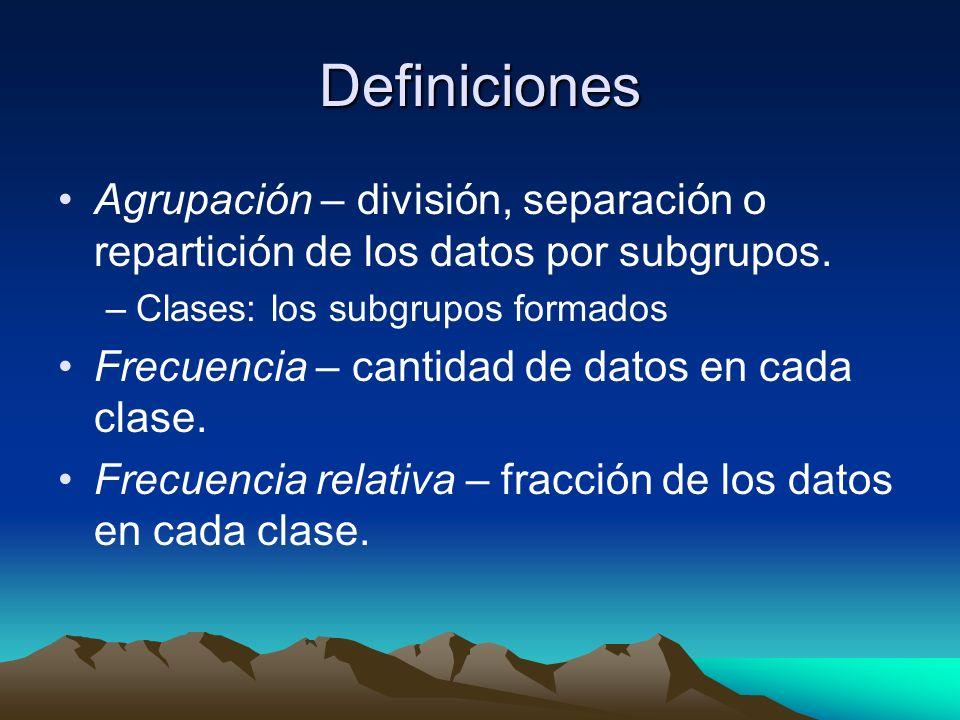 DefinicionesAgrupación – división, separación o repartición de los datos por subgrupos. Clases: los subgrupos formados.