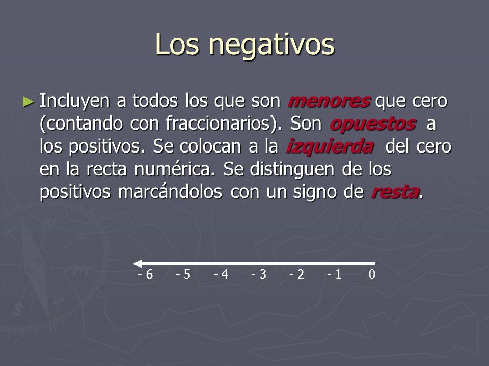 Los negativos