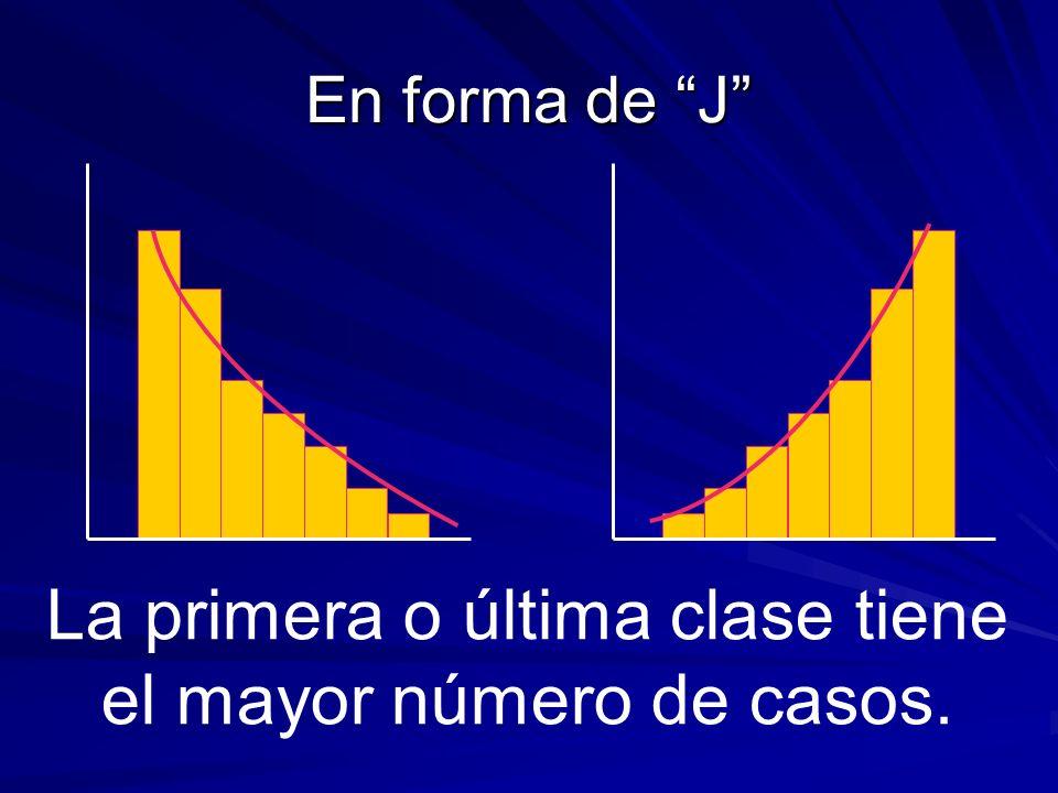 La primera o última clase tiene el mayor número de casos.