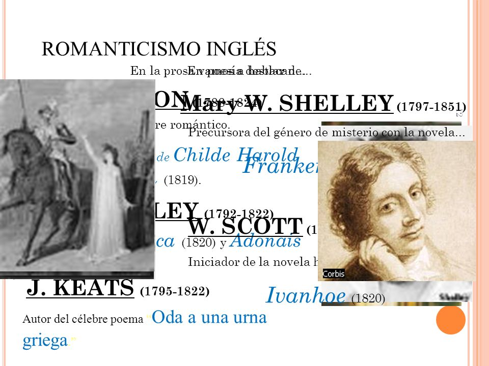 LORD BYRON (1788-1824) Mary W. SHELLEY (1797-1851) Frankenstein (1818)