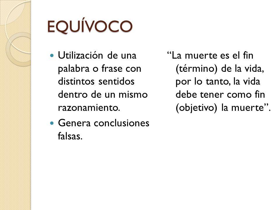EQUÍVOCO Utilización de una palabra o frase con distintos sentidos dentro de un mismo razonamiento.