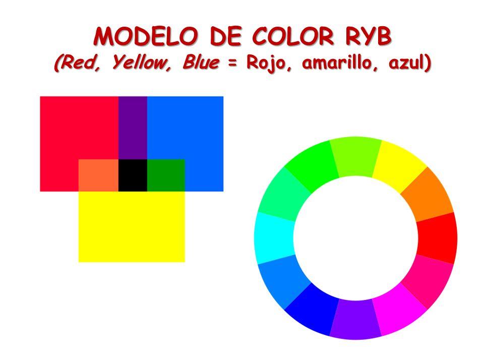 (Red, Yellow, Blue = Rojo, amarillo, azul)