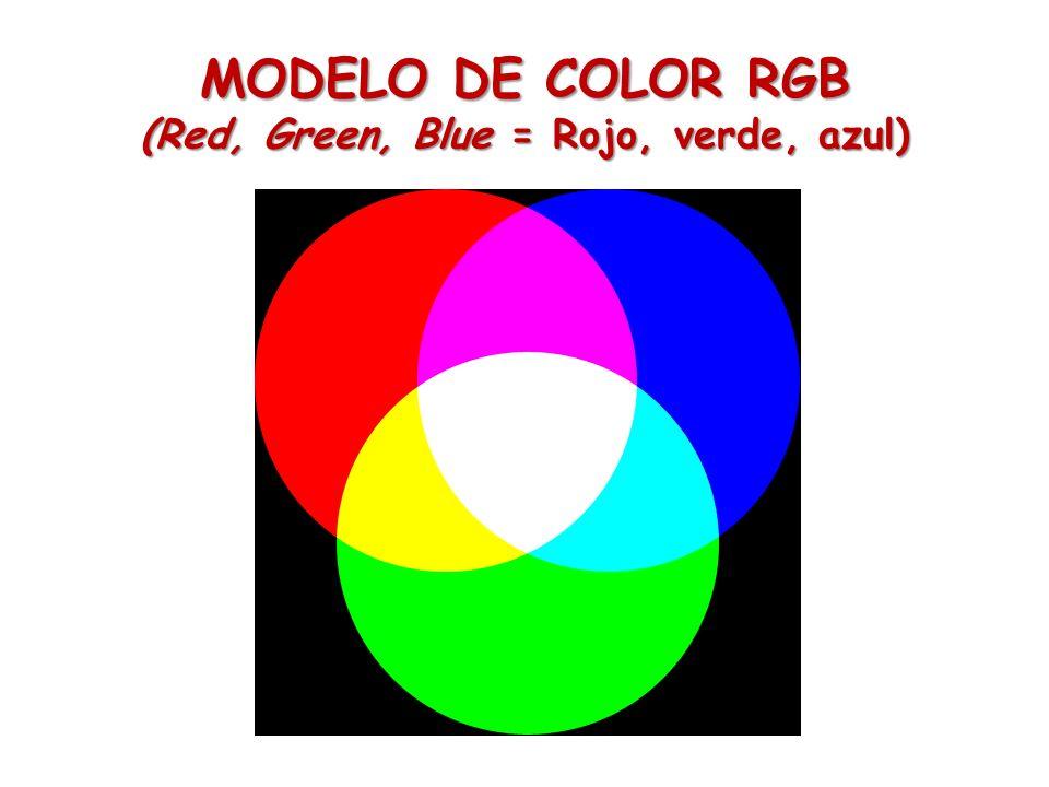 (Red, Green, Blue = Rojo, verde, azul)