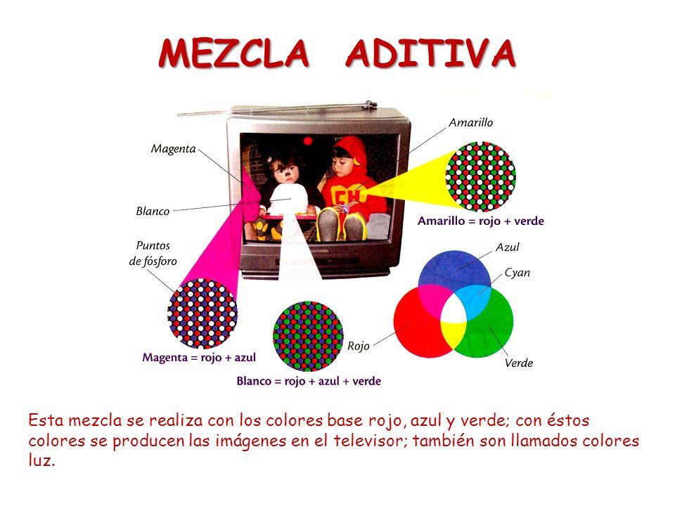 MEZCLA ADITIVA