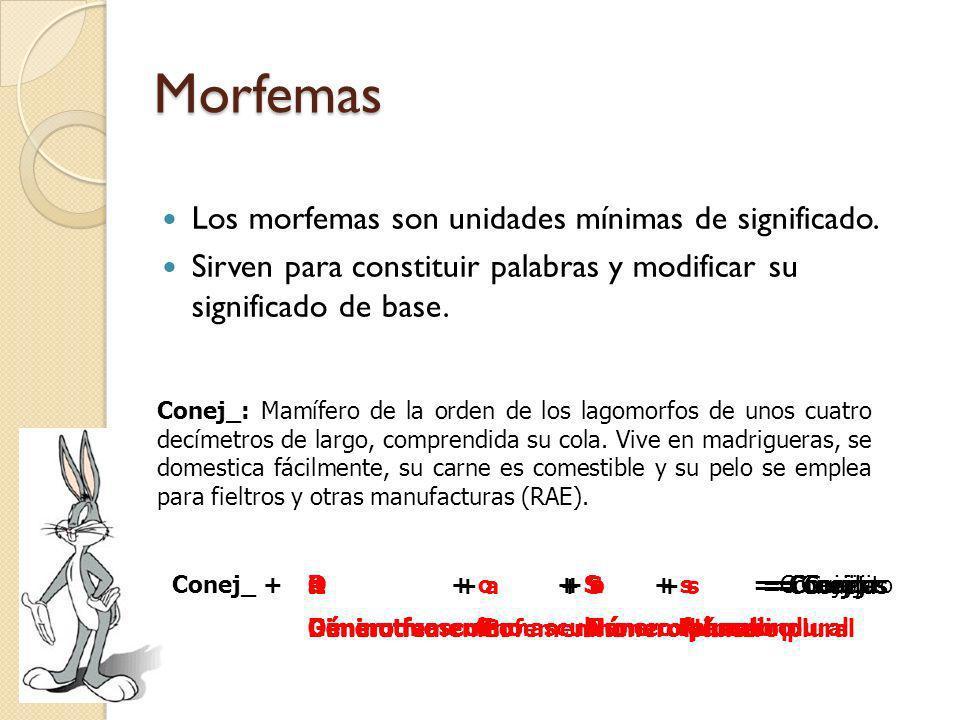 Morfemas Los morfemas son unidades mínimas de significado.