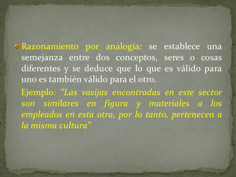 Razonamiento por analogía: se establece una semejanza entre dos conceptos, seres o cosas diferentes y se deduce que lo que es válido para uno es también válido para el otro.
