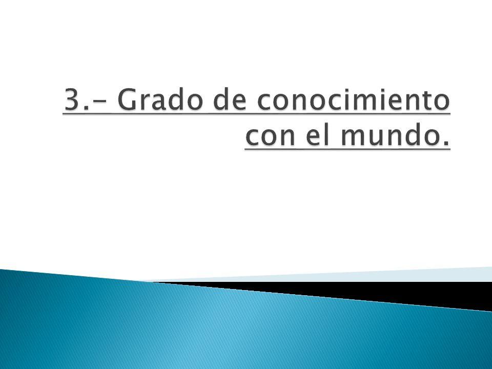 3.- Grado de conocimiento con el mundo.