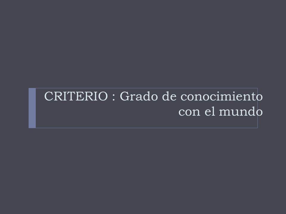 CRITERIO : Grado de conocimiento con el mundo
