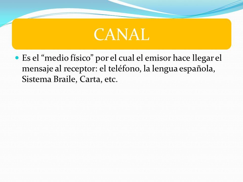 CANAL Es el medio físico por el cual el emisor hace llegar el mensaje al receptor: el teléfono, la lengua española, Sistema Braile, Carta, etc.
