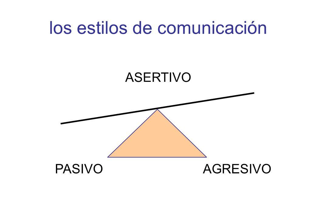 los estilos de comunicación