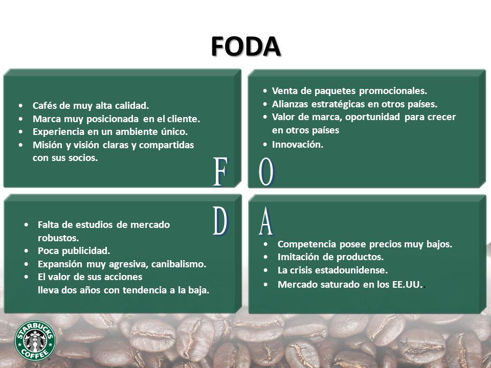 FODA F O D A Venta de paquetes promocionales.