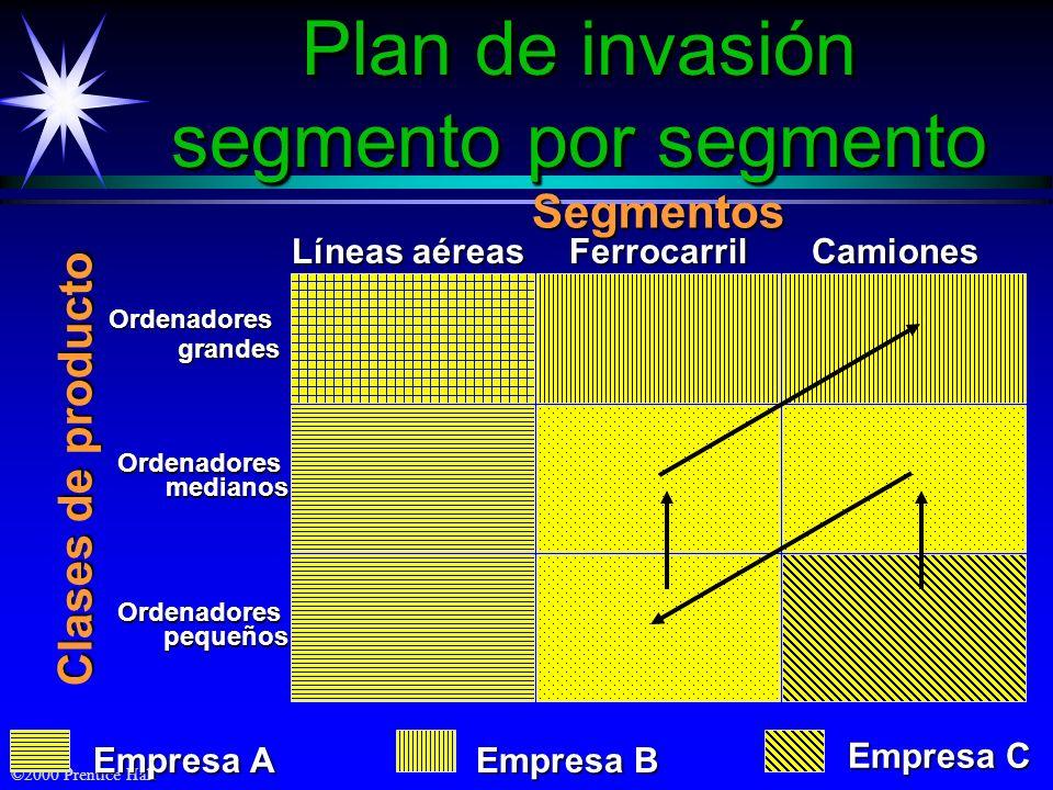 Plan de invasión segmento por segmento