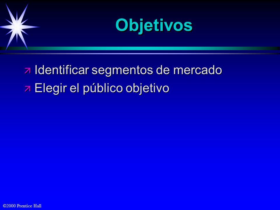 Objetivos Identificar segmentos de mercado Elegir el público objetivo