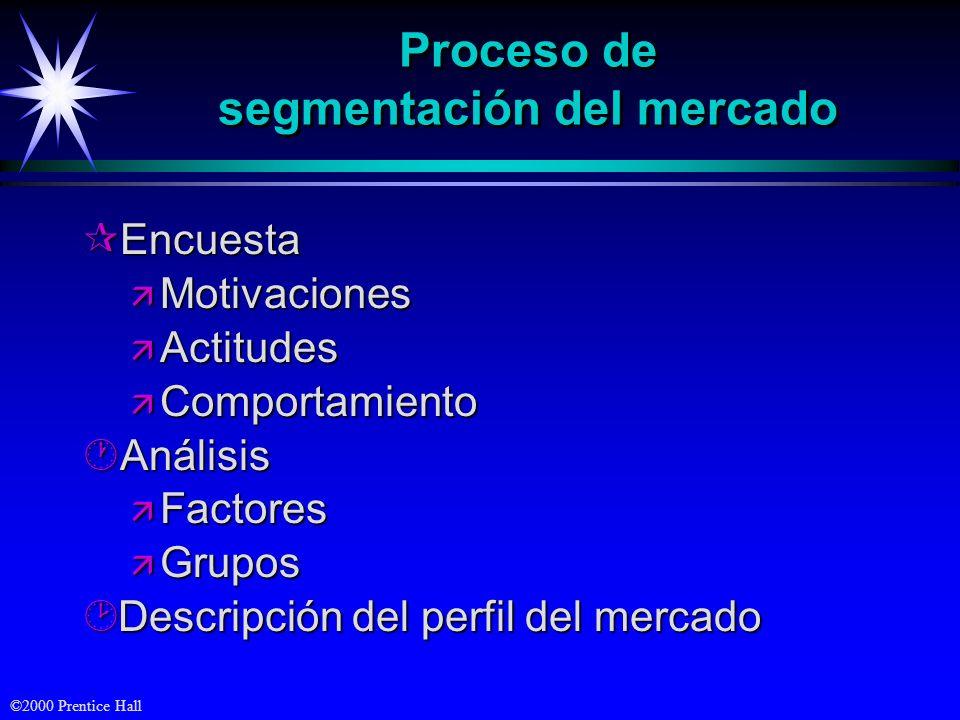 Proceso de segmentación del mercado