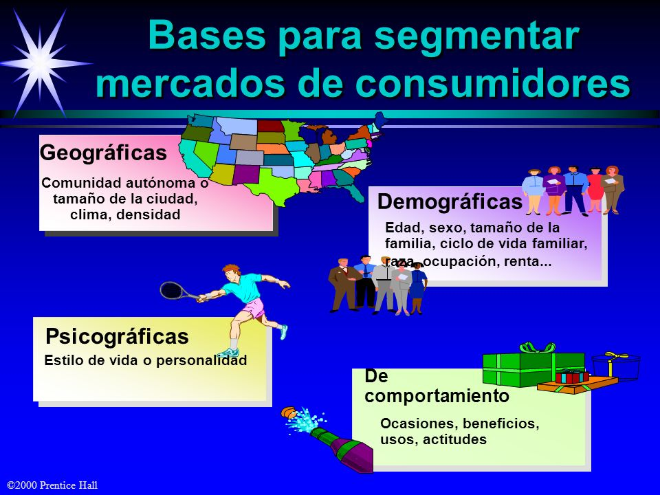 Bases para segmentar mercados de consumidores