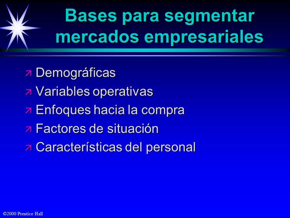 Bases para segmentar mercados empresariales