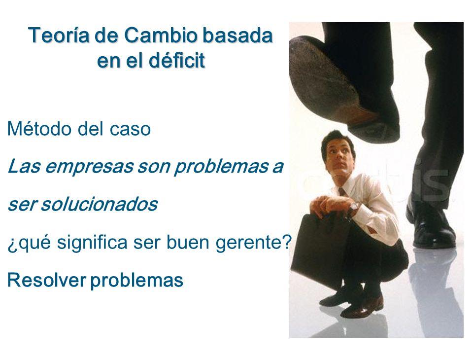 Teoría de Cambio basada en el déficit
