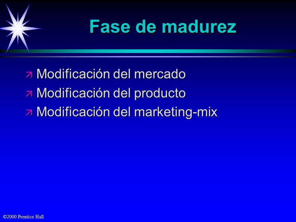 Fase de madurez Modificación del mercado Modificación del producto