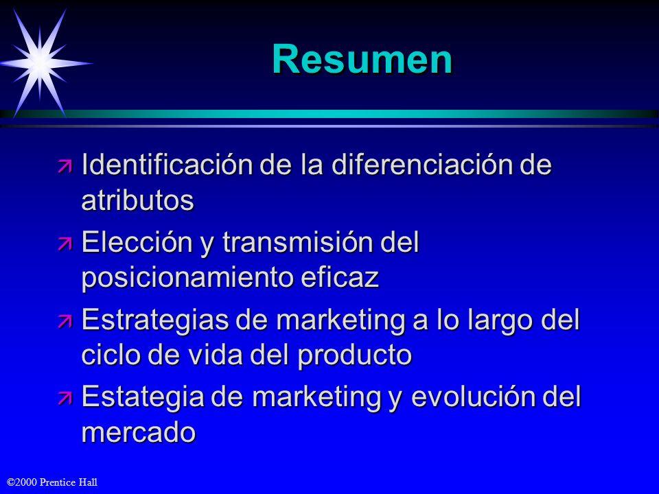 Resumen Identificación de la diferenciación de atributos