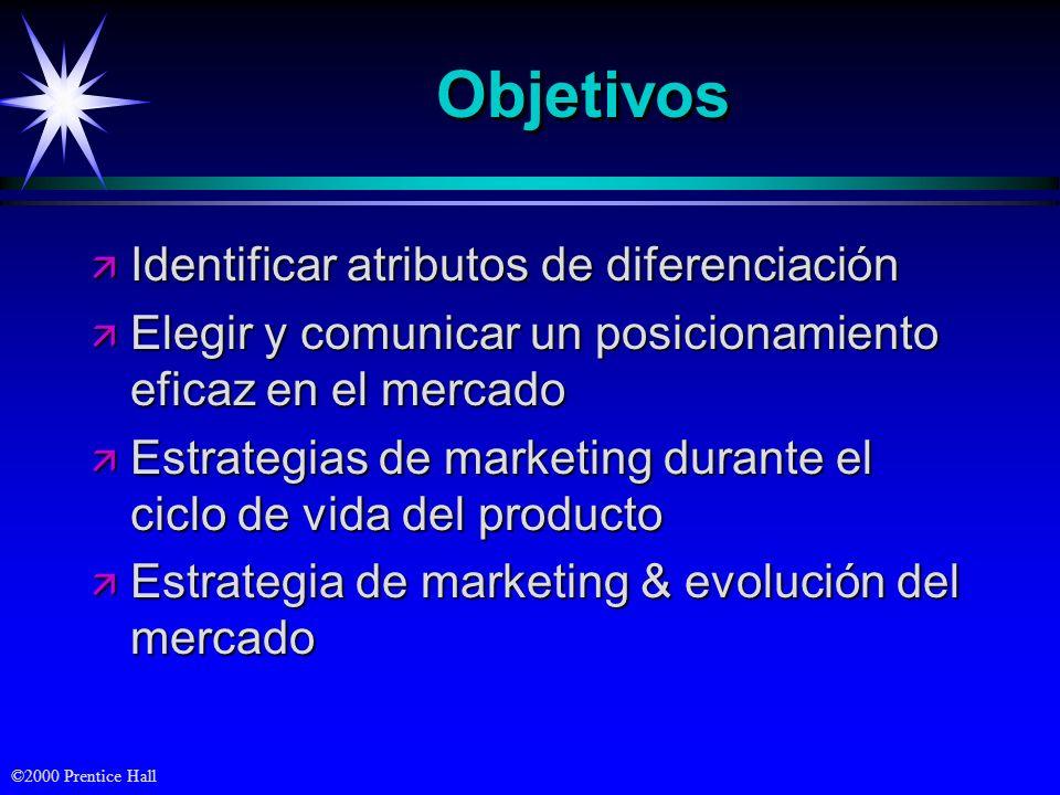 Objetivos Identificar atributos de diferenciación