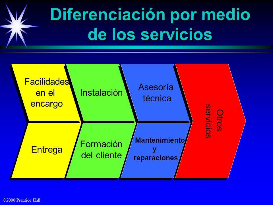 Diferenciación por medio de los servicios