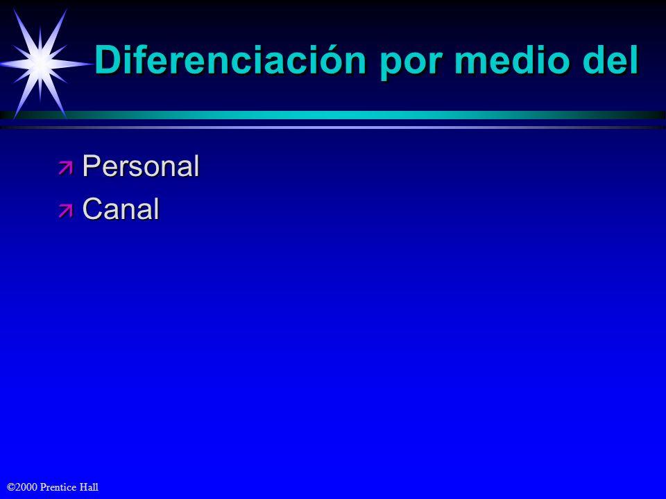 Diferenciación por medio del