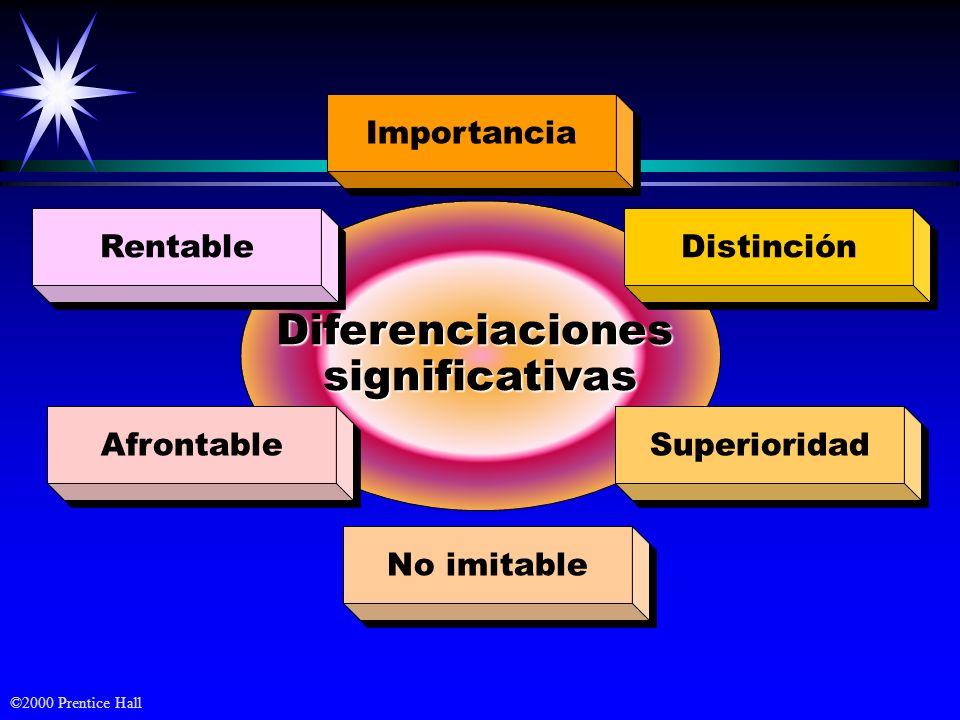 Diferenciaciones significativas