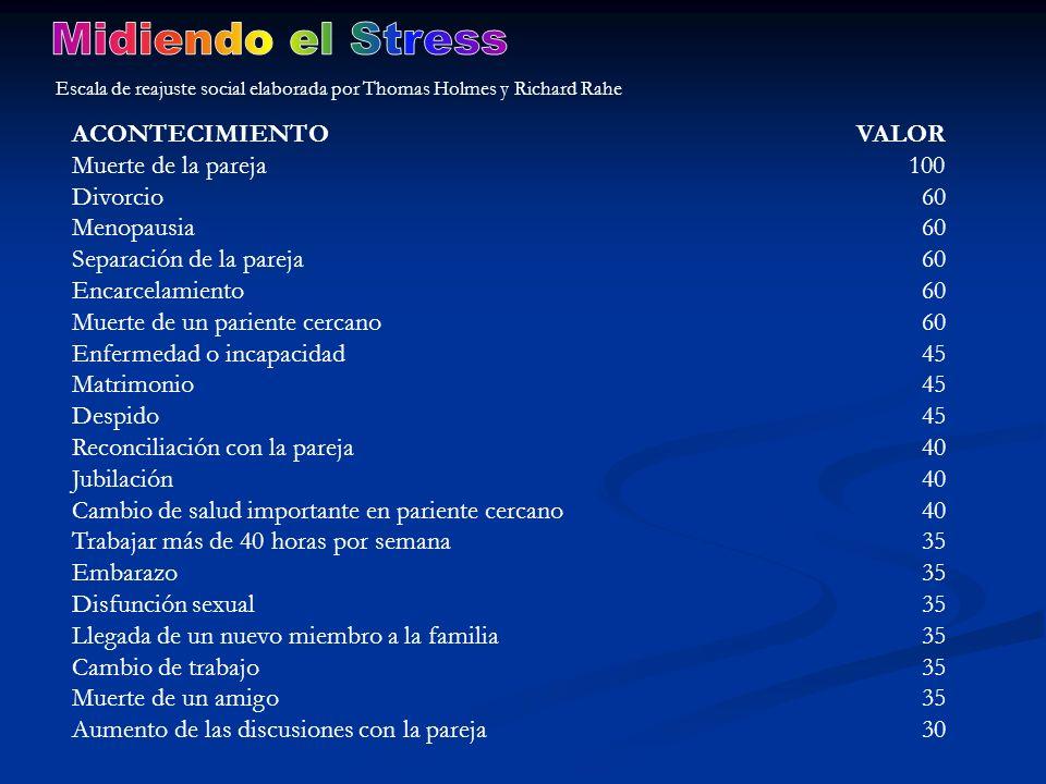 Midiendo el Stress ACONTECIMIENTO VALOR Muerte de la pareja 100