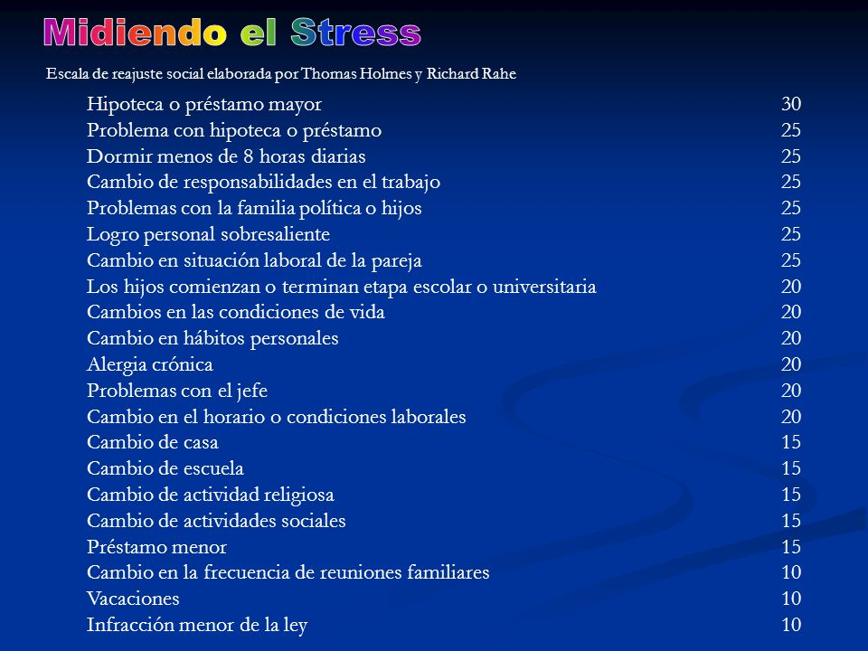 Midiendo el Stress Hipoteca o préstamo mayor 30
