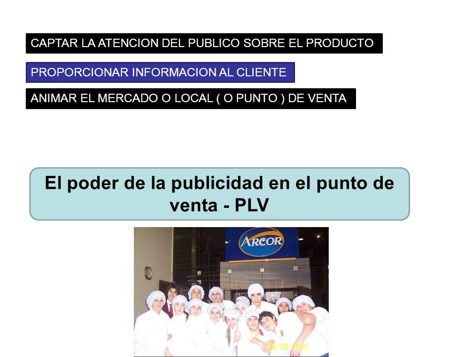El poder de la publicidad en el punto de venta - PLV
