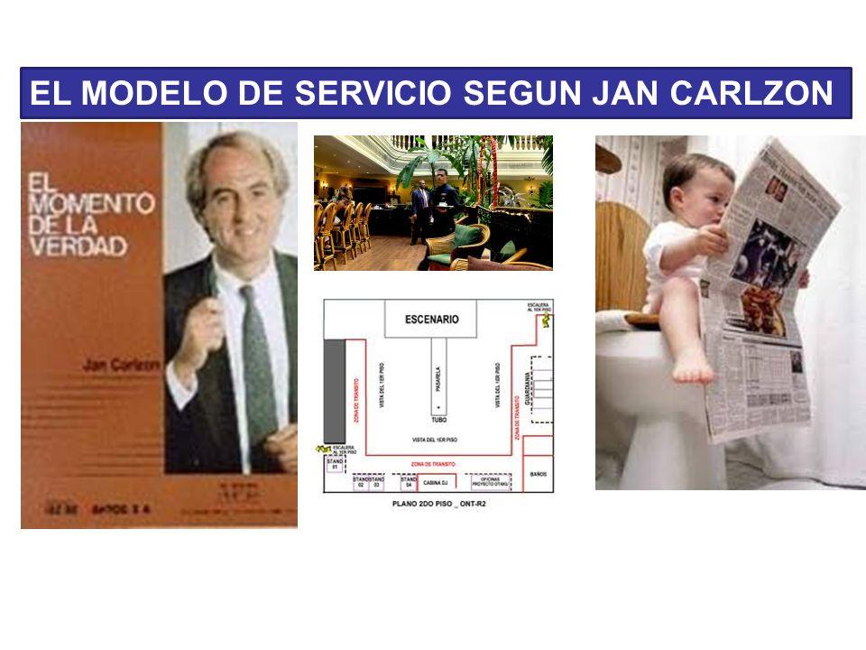 EL MODELO DE SERVICIO SEGUN JAN CARLZON