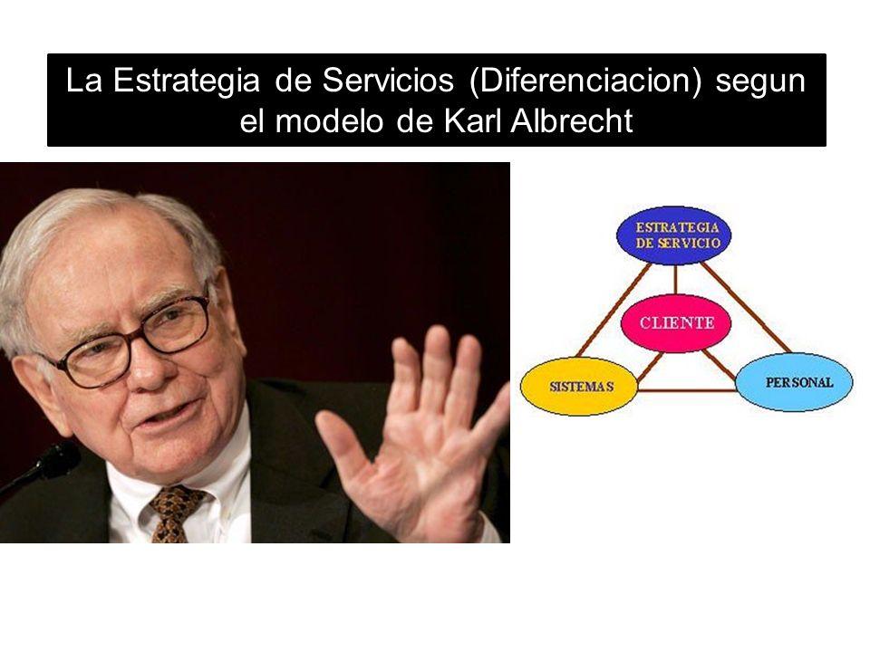 La Estrategia de Servicios (Diferenciacion) segun