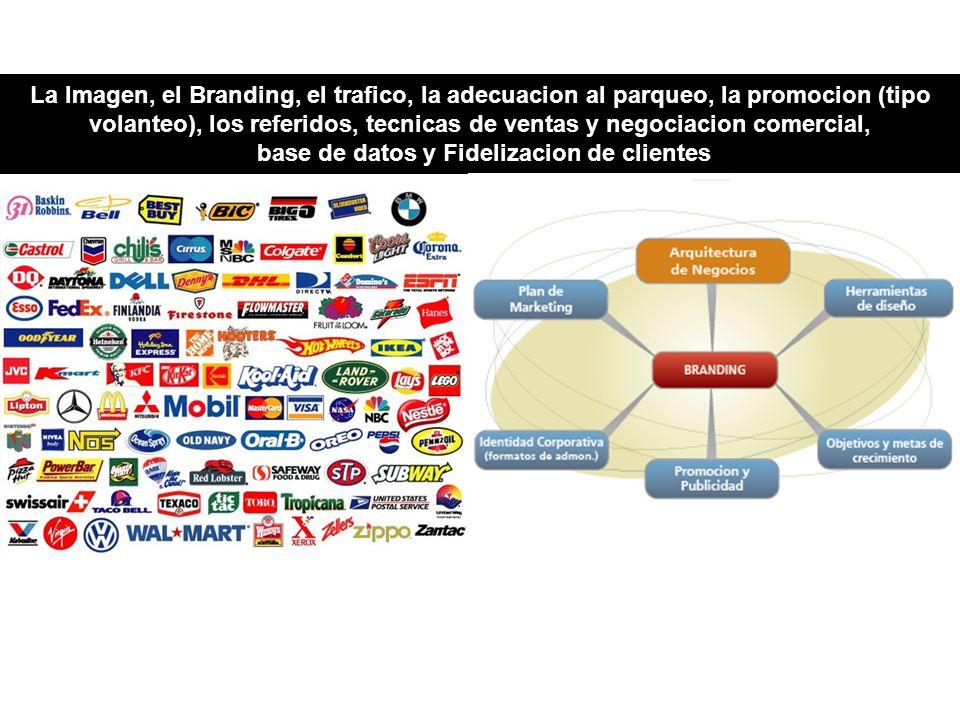 base de datos y Fidelizacion de clientes