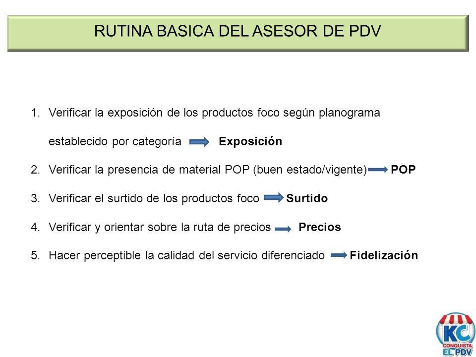 RUTINA BASICA DEL ASESOR DE PDV